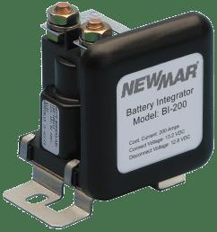 battery integrators [ 953 x 1024 Pixel ]