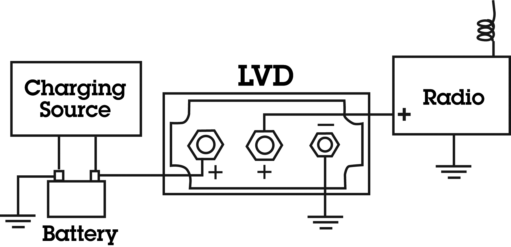hight resolution of lvd typical installation