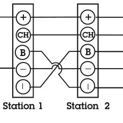 Dukane Nurse Call Wiring Diagram Sony Xplod Cdx F5710 On Intercom Apc
