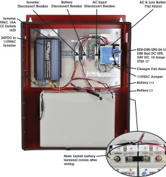 public safety das power pe series enclosures nfpa 1221 in building standards 110 vac 1000 [ 1500 x 1493 Pixel ]