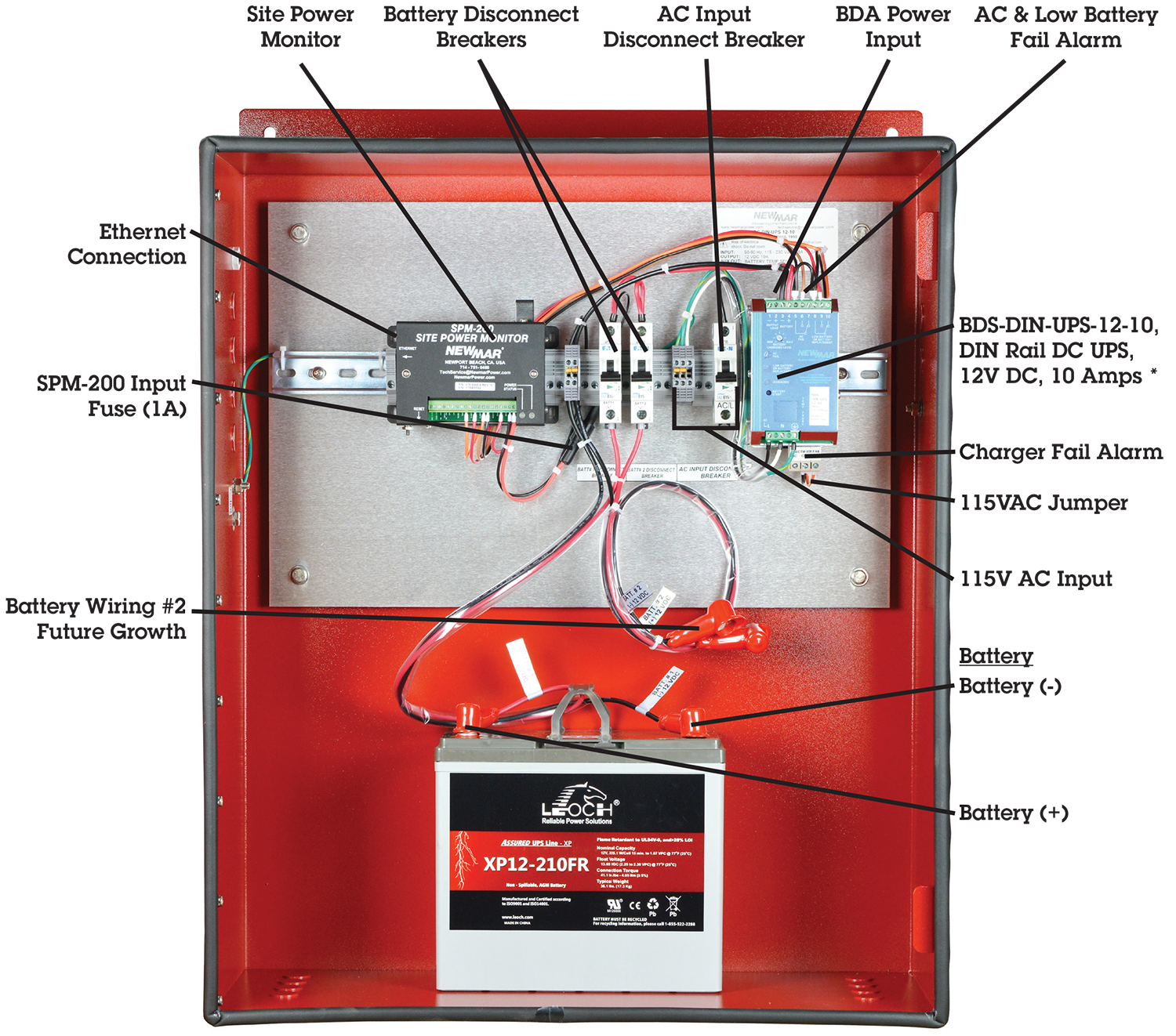 12v 100ah battery charger circuit diagram 1972 chevy chevelle wiring dc power enclosures for nfpa 1221 in building standards