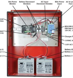 public safety das power pe series enclosures nfpa 1221 in building standards 12 vdc 12 [ 1500 x 1286 Pixel ]