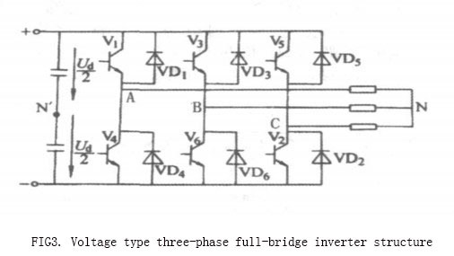 3-Phase PWM Power Inverter Circuit