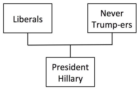Election Flow Chart copy