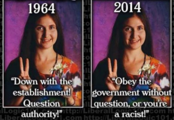 rasicalism-then-and-now