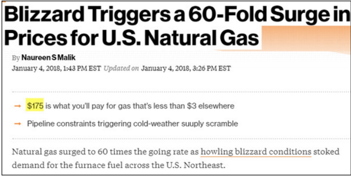 Why Is Natural Gas So Cheap
