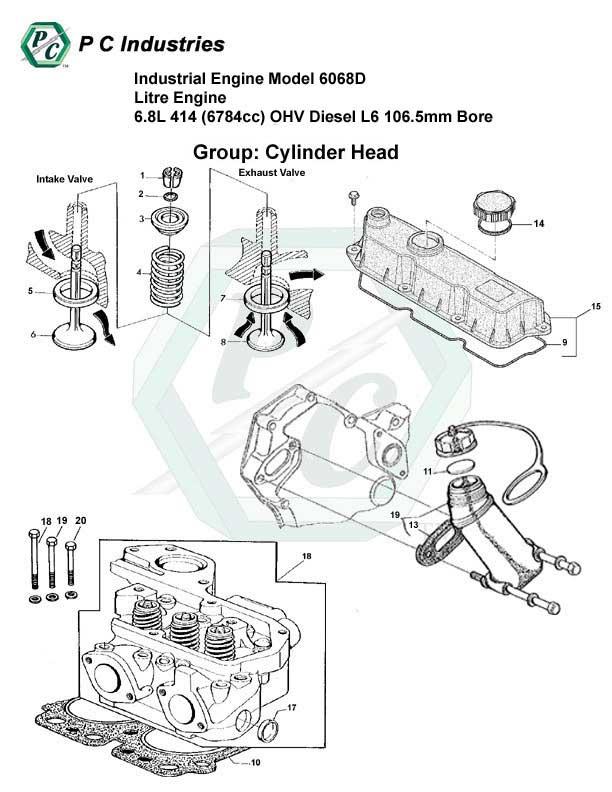 Industrial Engine Model 6068d Litre Engine 6.8l 414