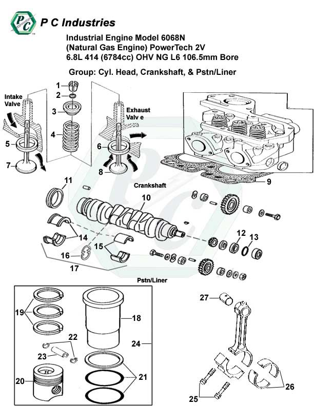Industrial Engine Model 6068n (natural Gas Engine