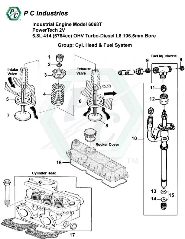 Industrial Engine Model 6068t Powertech 2v 6.8l 414