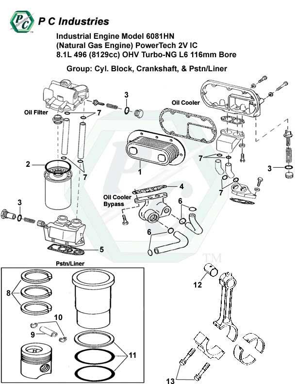 Industrial Engine Model 6081hn (natural Gas Engine