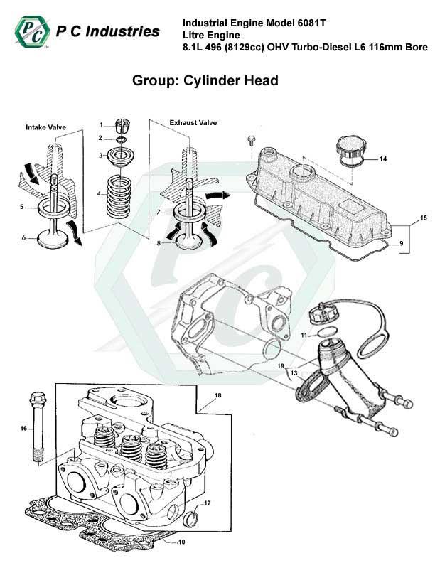 Industrial Engine Model 6081t Litre Engine 8.1l 496