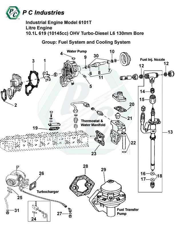 Industrial Engine Model 6101t Litre Engine 10.1l 619