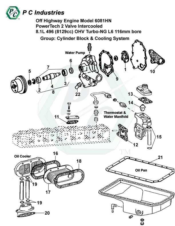 Off Highway Engine Model 6081hn Powertech 2 Valve