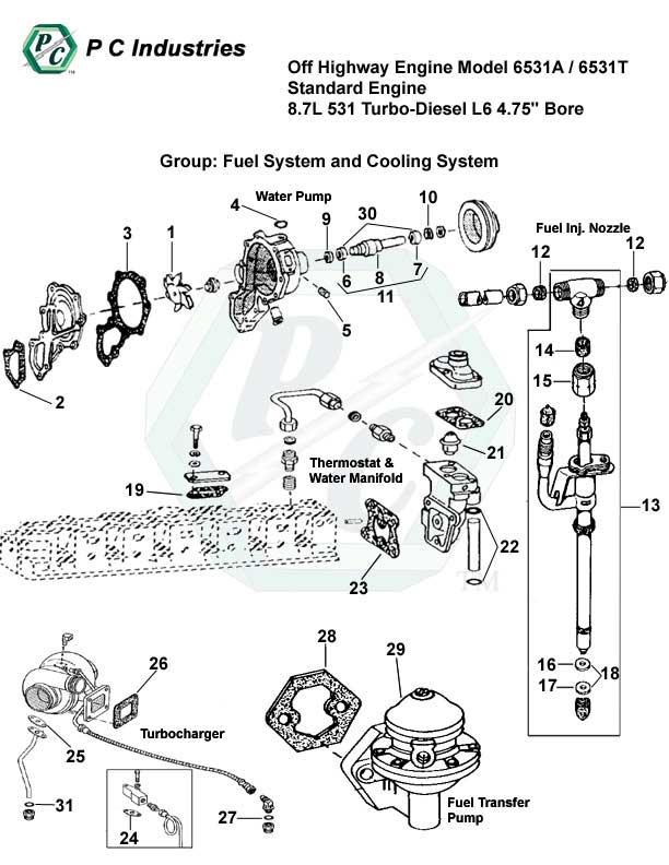 Off Highway Engine Model 6531a / 6531t Standard Engine 8