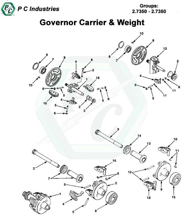 Detroit 6v92 Engine Diagram Detroit Engine Specs Wiring
