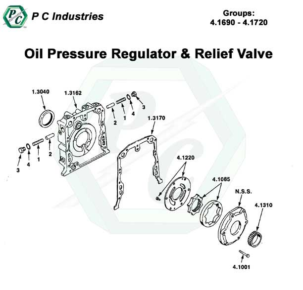 Oil Pressure Regulator & Relief Valve Groups: 4.1690