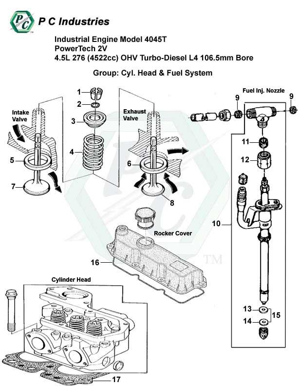 Industrial Engine Model 4045t Powertech 2v 4.5l 276