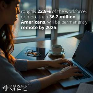 Number of remote American workers