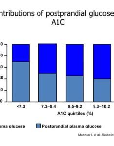 Figure also understanding insulin therapy rh powerpak