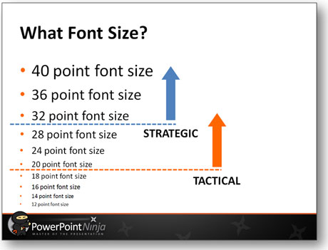 Use an appropriate font size depending your presentation type.