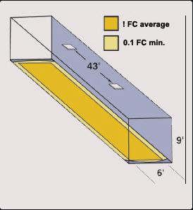 Lithonia Lighting Wiring Diagram  Wiring Diagram And Schematics