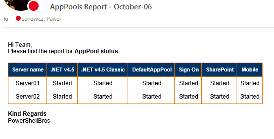 Get Application Pools using PowerShell function