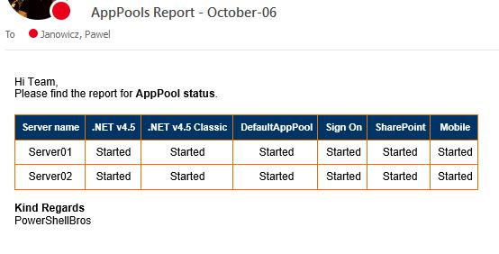 AppPools Report