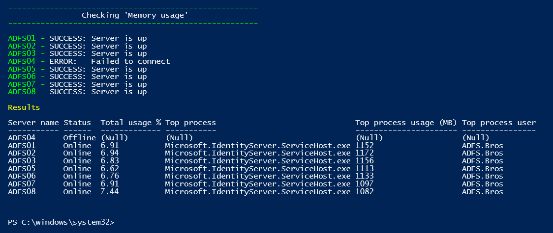 Get memory utilization report using PowerShell