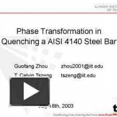 4140 Steel Phase Diagram Honeywell Pressure Transmitter Wiring Ppt Transformation In Quenching A Aisi Bar Powerpoint Presentation Free To View Id 26106f Zdc1z
