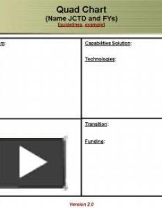 Ppt Quad Chart Name Jctd And Fys Guidelines Example Powerpoint Presentation Free To View Id Yzjmz