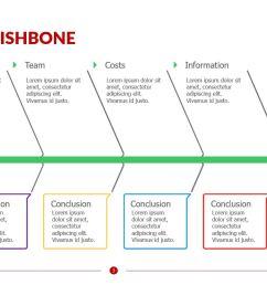 creative fishbone diagrams [ 1440 x 807 Pixel ]