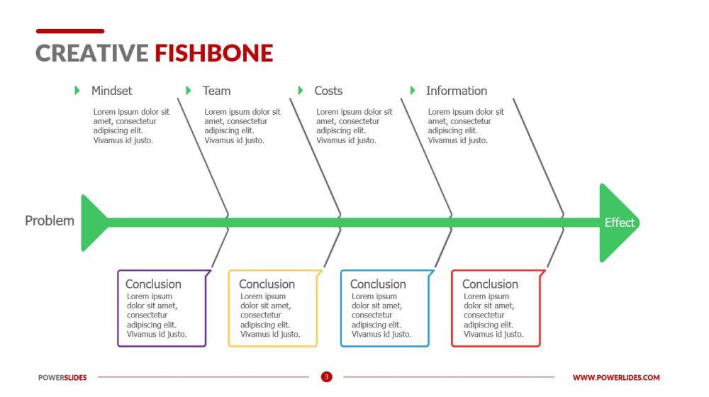 medium resolution of creative fishbone diagrams