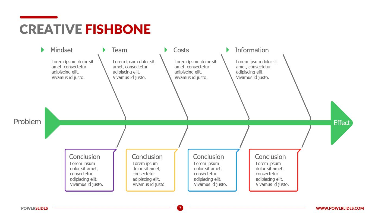 hight resolution of creative fishbone diagrams
