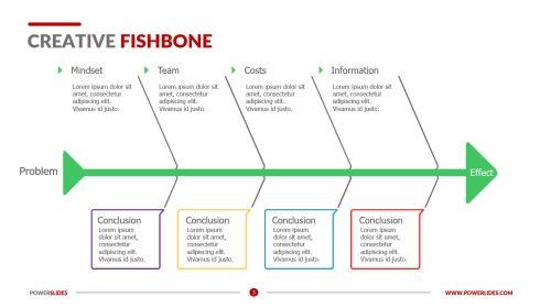 small resolution of creative fishbone diagrams