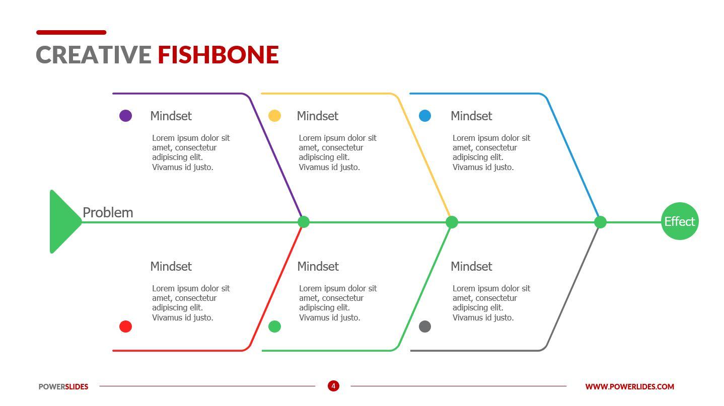 Creative Fishbone Diagrams
