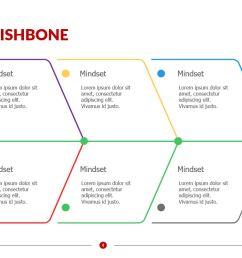 creative fishbone diagrams [ 1438 x 807 Pixel ]