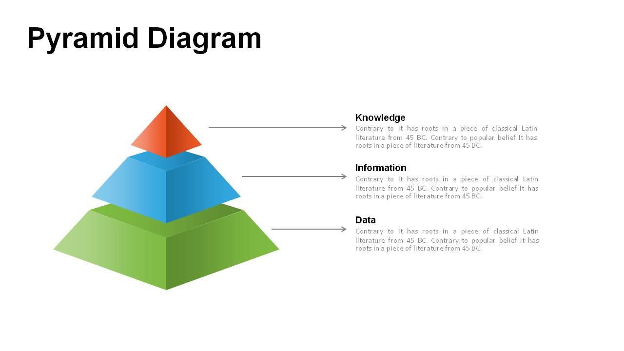 Pyramid Diagram 3d Segmented Pyramid Chart Template Pyramid