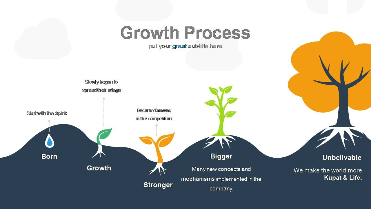 hight resolution of investment project growth tree diagram