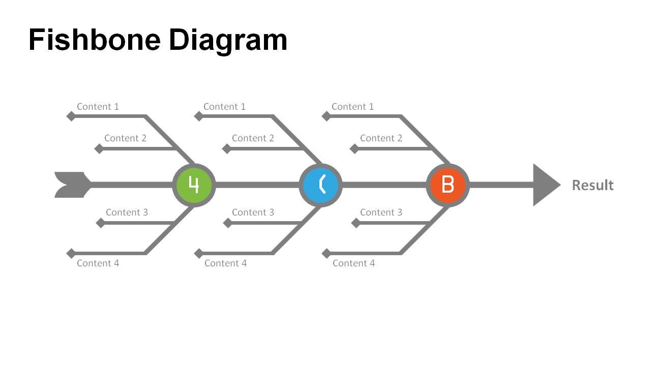 create a diagram