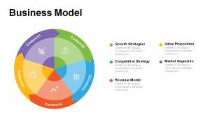 Business Model Diagrams for PowerPoint  Powerslides