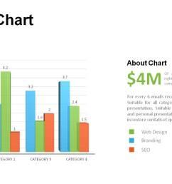bar chart templates powerpoint [ 1280 x 720 Pixel ]