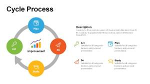 Cycle Process Diagram PowerPoint Templates  Powerslides