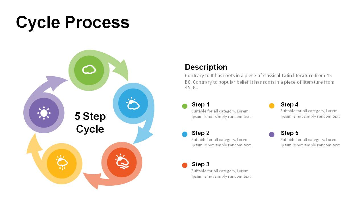 hight resolution of cycle process diagram powerpoint templates