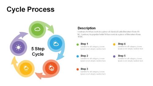 small resolution of cycle process diagram powerpoint templates