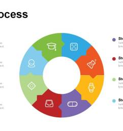 cycle process diagram powerpoint templates [ 1280 x 720 Pixel ]
