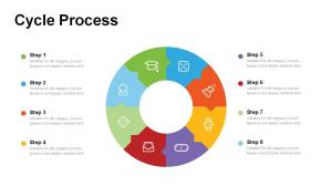 Cycle Process Diagram PowerPoint Templates  Powerslides