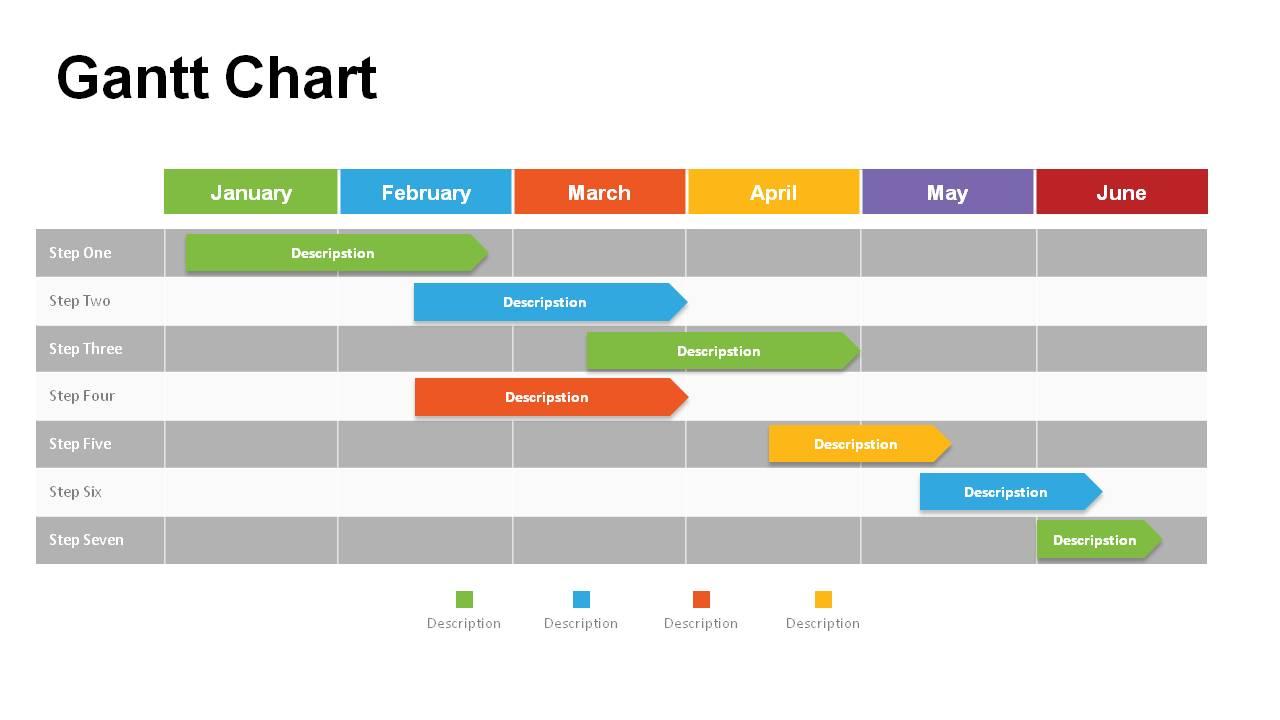 Gantt Charts Powerpoint Templates Download Now
