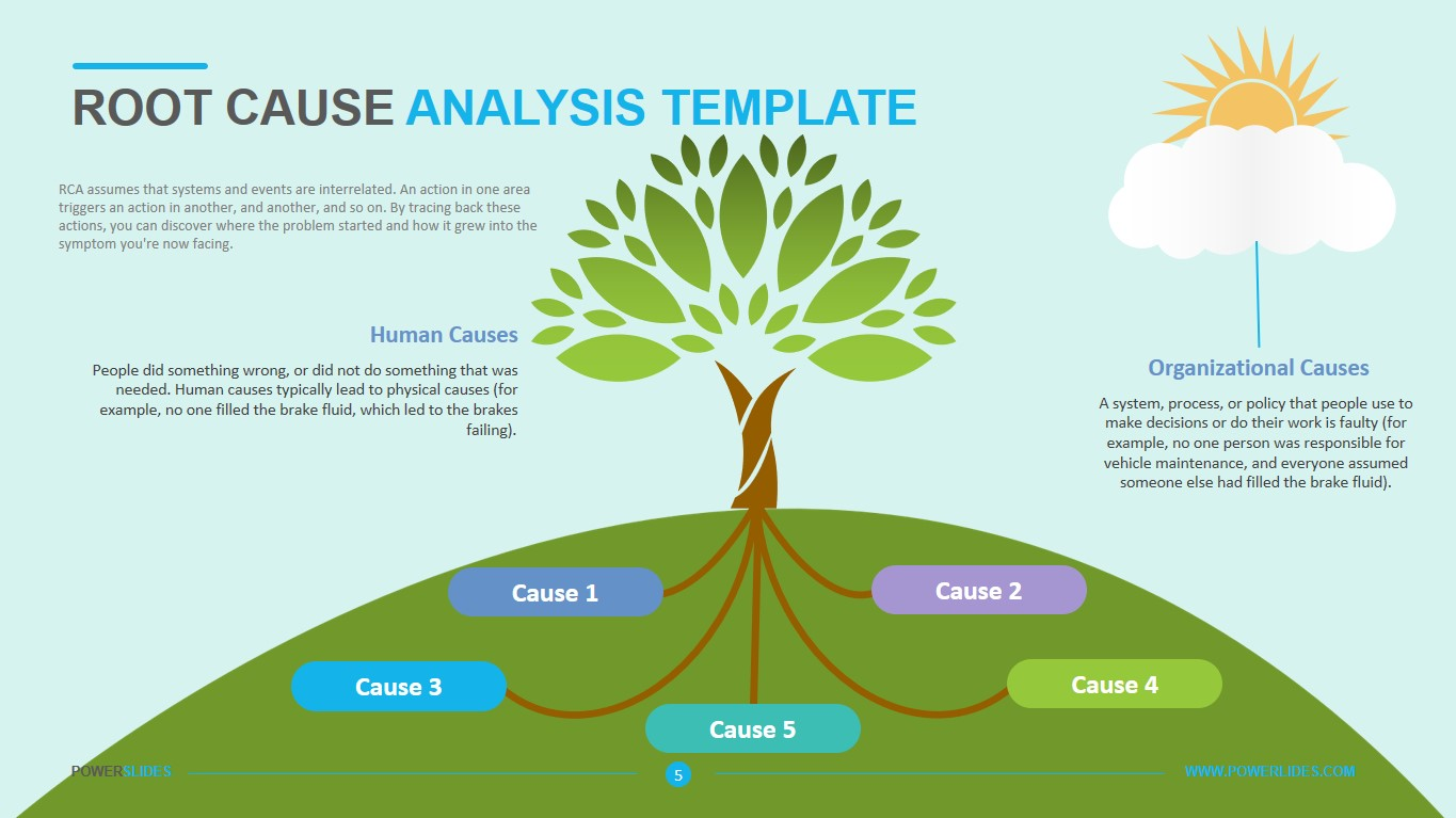 Graphic Tree Diagram Root Cause Analysis Template Powerslides
