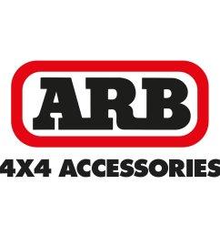arb authorized dealer [ 1500 x 1000 Pixel ]