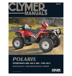 clymer polaris 400 450 and 500 sportsman 1996 2013 manual [ 3000 x 3000 Pixel ]